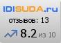 IDISUDA.ru